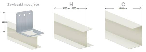 Elementy konstrukcji sufitu podwieszanego