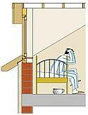 Ścianka kolankowa na poddaszu